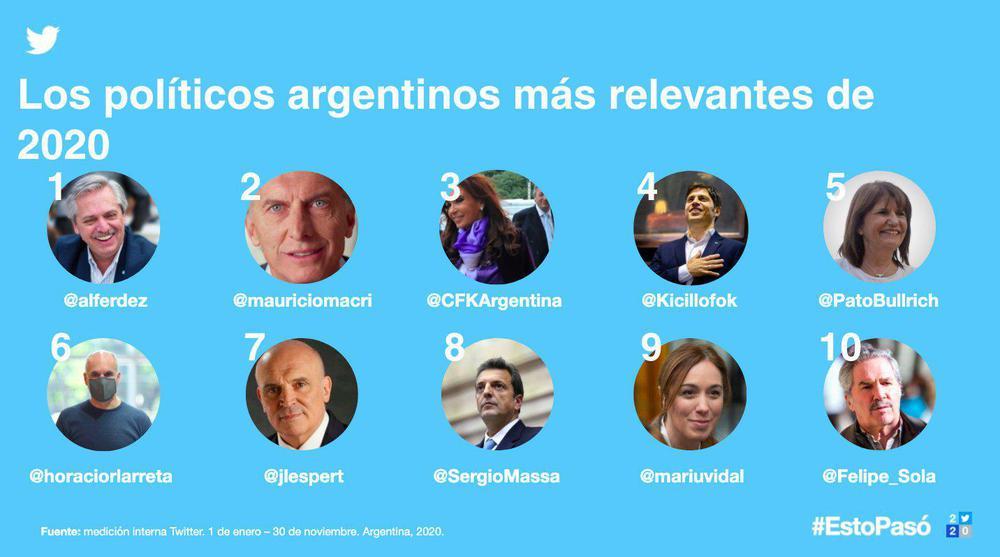 politicosargentinos